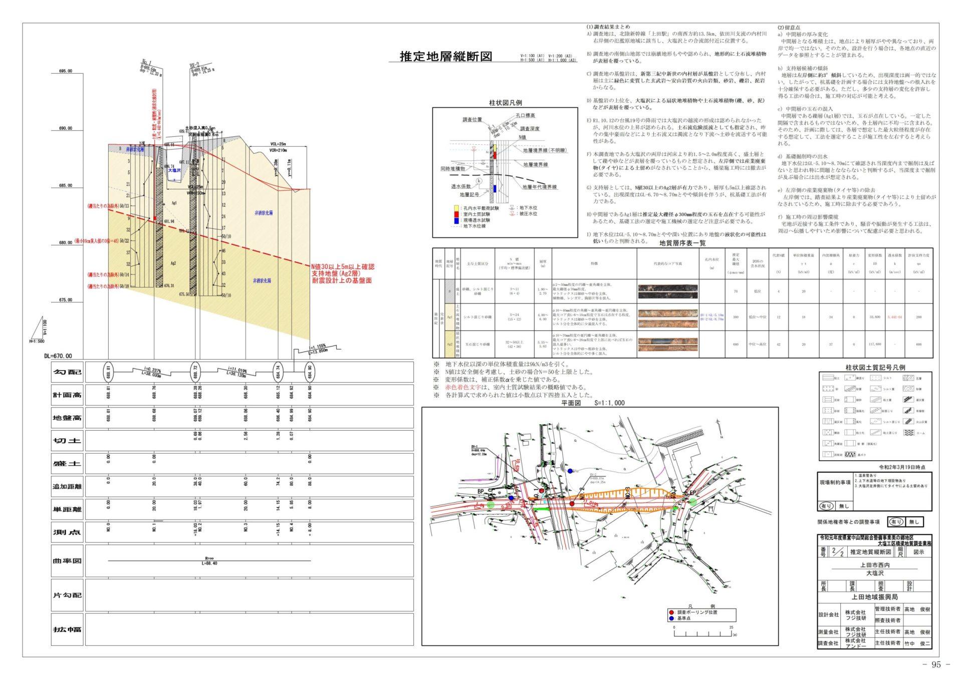上田市大塩工区 橋梁地質調査業務