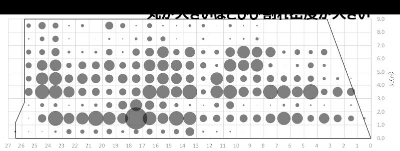 松本市沢渡 擁壁劣化調査・対策検討